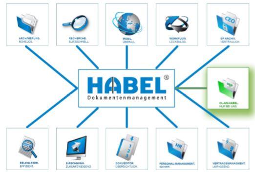 Habel_Symbole